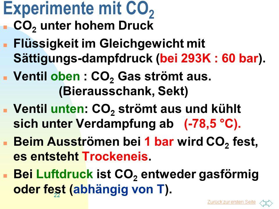 Zurück zur ersten Seite 22 Experimente mit CO 2 CO 2 unter hohem Druck Flüssigkeit im Gleichgewicht mit Sättigungs-dampfdruck (bei 293K : 60 bar). Ven