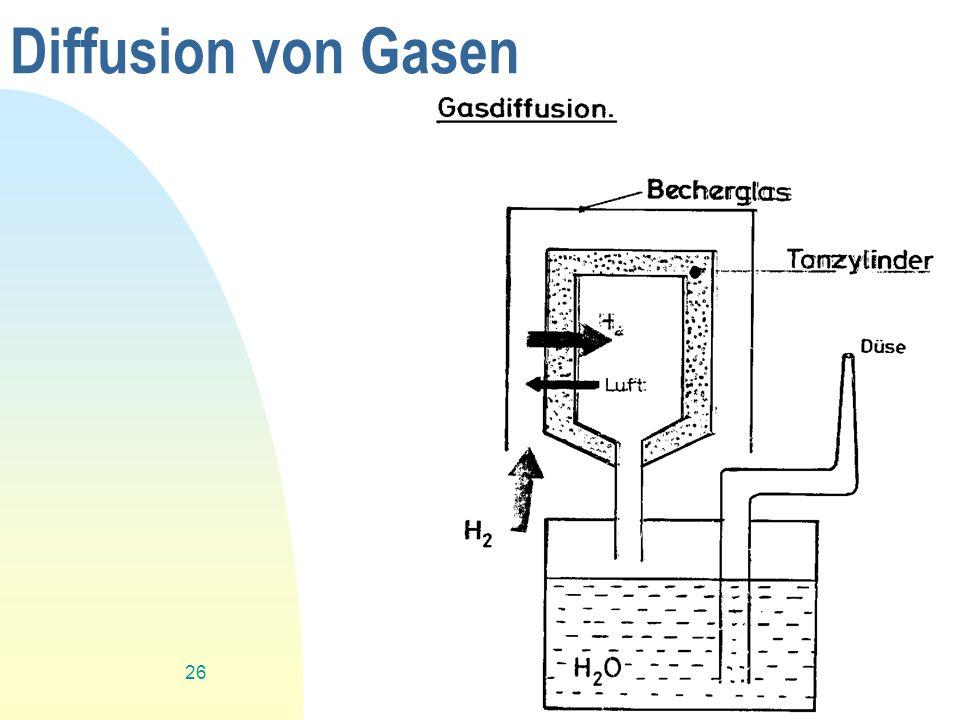 Zurück zur ersten Seite 26 Diffusion von Gasen