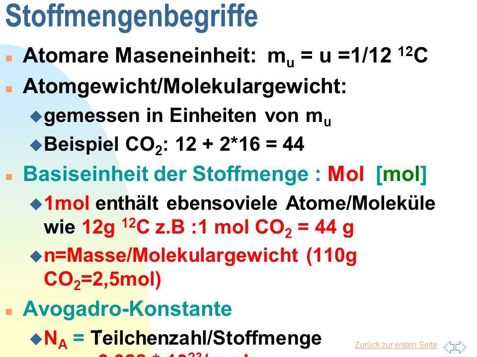 Zurück zur ersten Seite 7 Stoffmengenbegriffe Atomare Maseneinheit: m u = u =1/12 12 C Atomgewicht/Molekulargewicht: gemessen in Einheiten von m u Bei