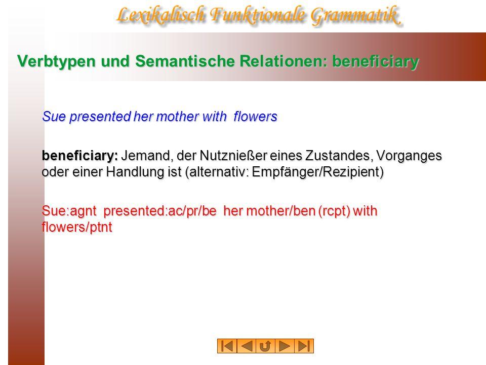 Verbtypen und Semantische Relationen: beneficiary Sue presented her mother with flowers beneficiary: Jemand, der Nutznießer eines Zustandes, Vorganges