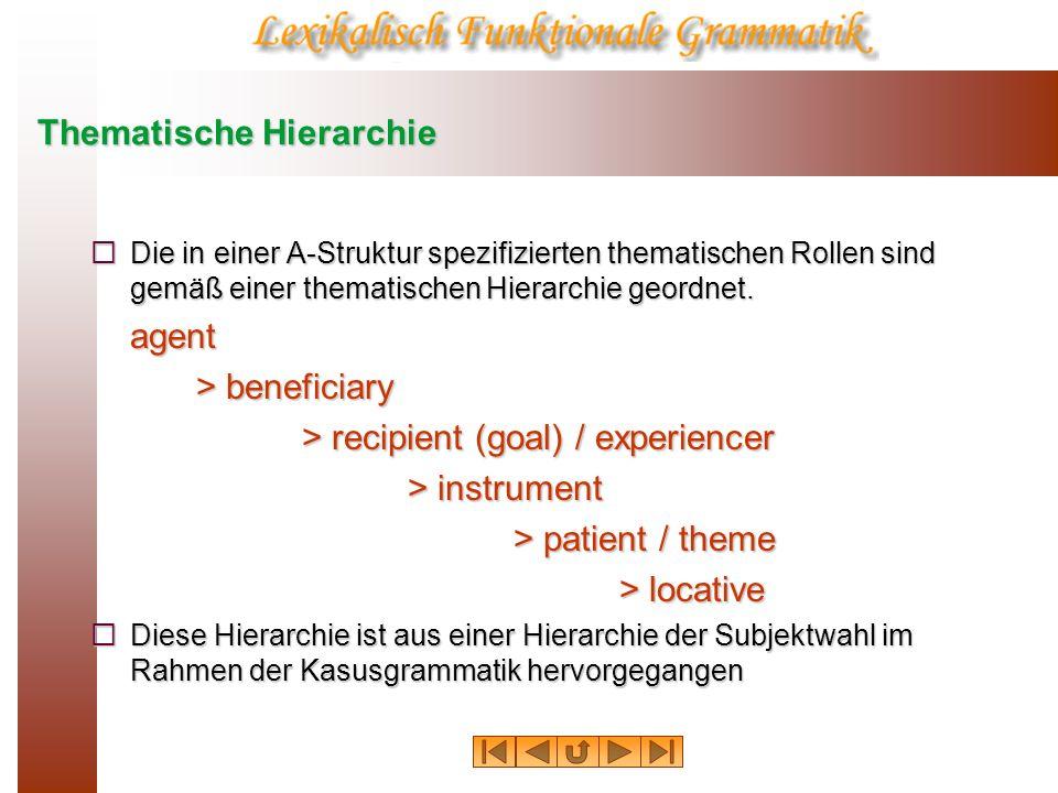 Thematische Hierarchie Die in einer A-Struktur spezifizierten thematischen Rollen sind gemäß einer thematischen Hierarchie geordnet. Die in einer A-St