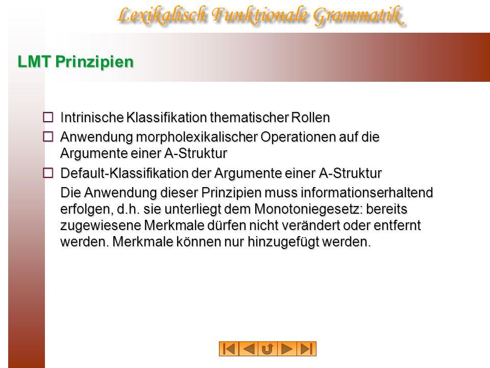 LMT Prinzipien Intrinische Klassifikation thematischer Rollen Intrinische Klassifikation thematischer Rollen Anwendung morpholexikalischer Operationen