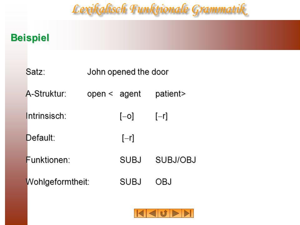 Beispiel Satz:John opened the door A-Struktur:open A-Struktur:open Intrinsisch:[ o][ r] Default: [ r] Funktionen:SUBJSUBJ/OBJ Wohlgeformtheit:SUBJOBJ