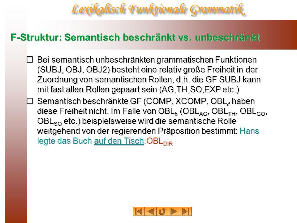 F-Struktur: Semantisch beschränkt vs. unbeschränkt Bei semantisch unbeschränkten grammatischen Funktionen (SUBJ, OBJ, OBJ2) besteht eine relativ große