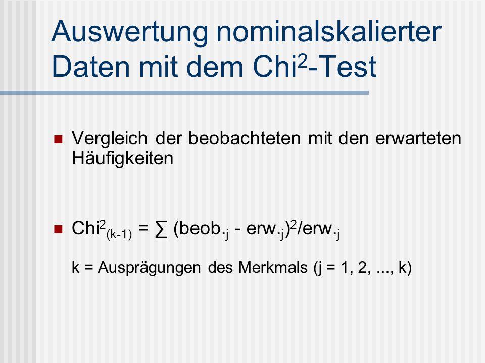 Auswertung nominalskalierter Daten mit dem Chi 2 -Test Vergleich der beobachteten mit den erwarteten Häufigkeiten Chi 2 (k-1) = (beob. j - erw. j ) 2