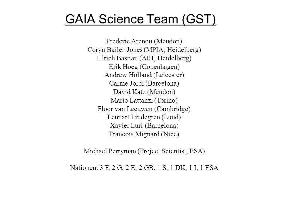 GAIA Science Team (GST) Frederic Arenou (Meudon) Coryn Bailer-Jones (MPIA, Heidelberg) Ulrich Bastian (ARI, Heidelberg) Erik Hoeg (Copenhagen) Andrew