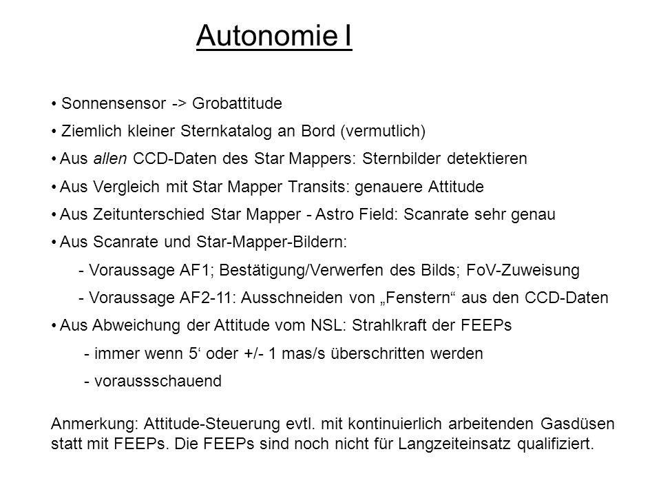 Autonomie I Sonnensensor -> Grobattitude Ziemlich kleiner Sternkatalog an Bord (vermutlich) Aus allen CCD-Daten des Star Mappers: Sternbilder detektie