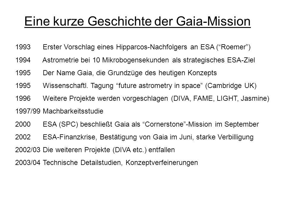 Eine kurze Geschichte der Gaia-Mission 1993 Erster Vorschlag eines Hipparcos-Nachfolgers an ESA (Roemer) 1994 Astrometrie bei 10 Mikrobogensekunden al