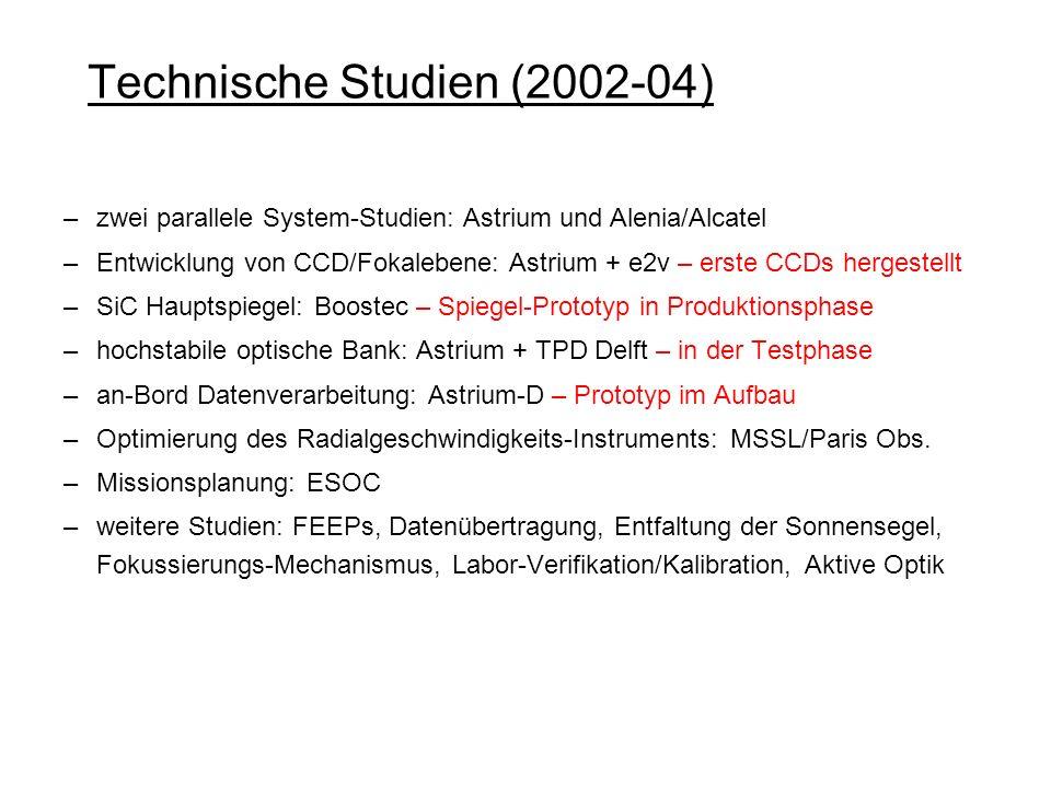 Technische Studien (2002-04) –zwei parallele System-Studien: Astrium und Alenia/Alcatel –Entwicklung von CCD/Fokalebene: Astrium + e2v – erste CCDs he