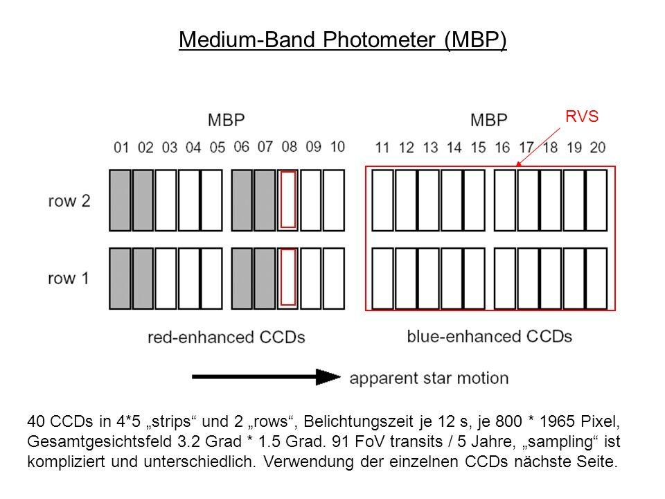 Medium-Band Photometer (MBP) 40 CCDs in 4*5 strips und 2 rows, Belichtungszeit je 12 s, je 800 * 1965 Pixel, Gesamtgesichtsfeld 3.2 Grad * 1.5 Grad. 9