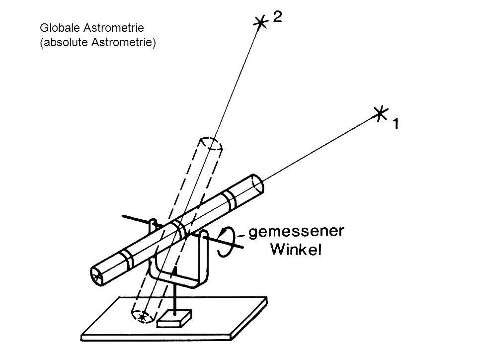 Globale Astrometrie (absolute Astrometrie)