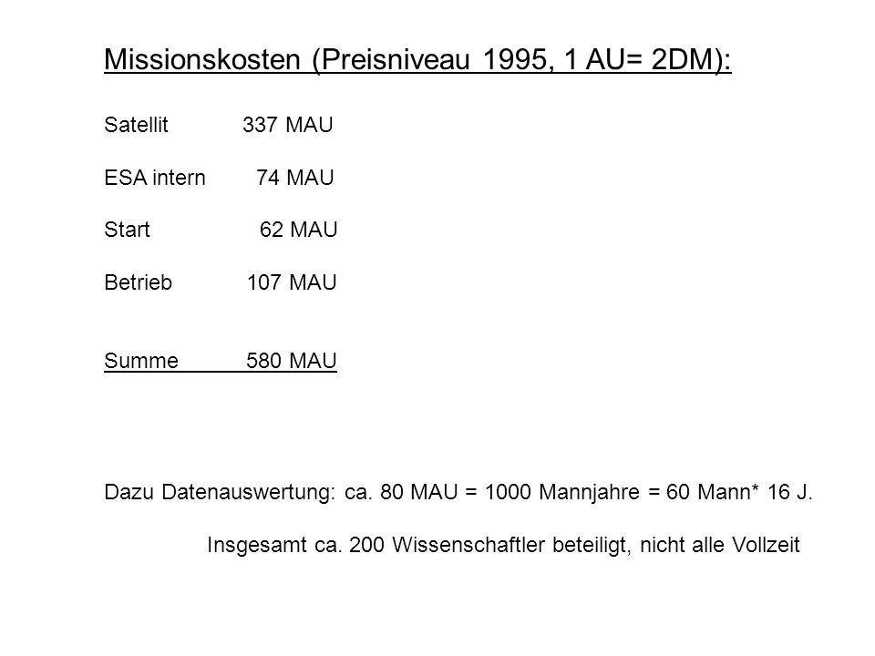 Missionskosten (Preisniveau 1995, 1 AU= 2DM): Satellit 337 MAU ESA intern 74 MAU Start 62 MAU Betrieb 107 MAU Summe 580 MAU Dazu Datenauswertung: ca.