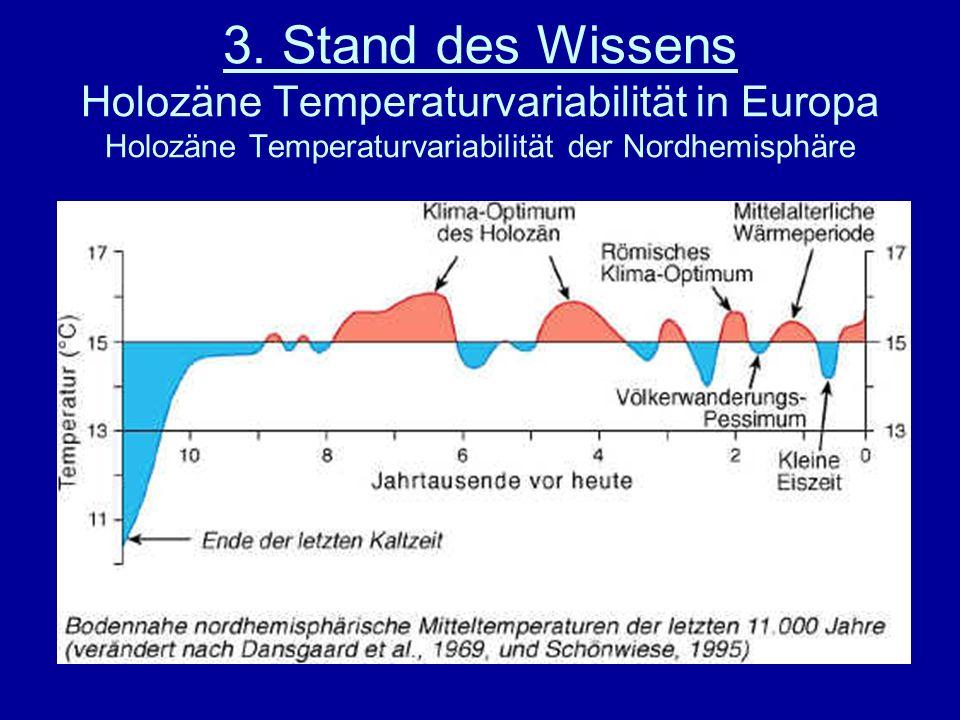 3. Stand des Wissens Holozäne Temperaturvariabilität in Europa Holozäne Temperaturvariabilität der Nordhemisphäre