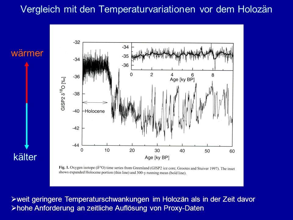 Vergleich mit den Temperaturvariationen vor dem Holozän weit geringere Temperaturschwankungen im Holozän als in der Zeit davor hohe Anforderung an zei