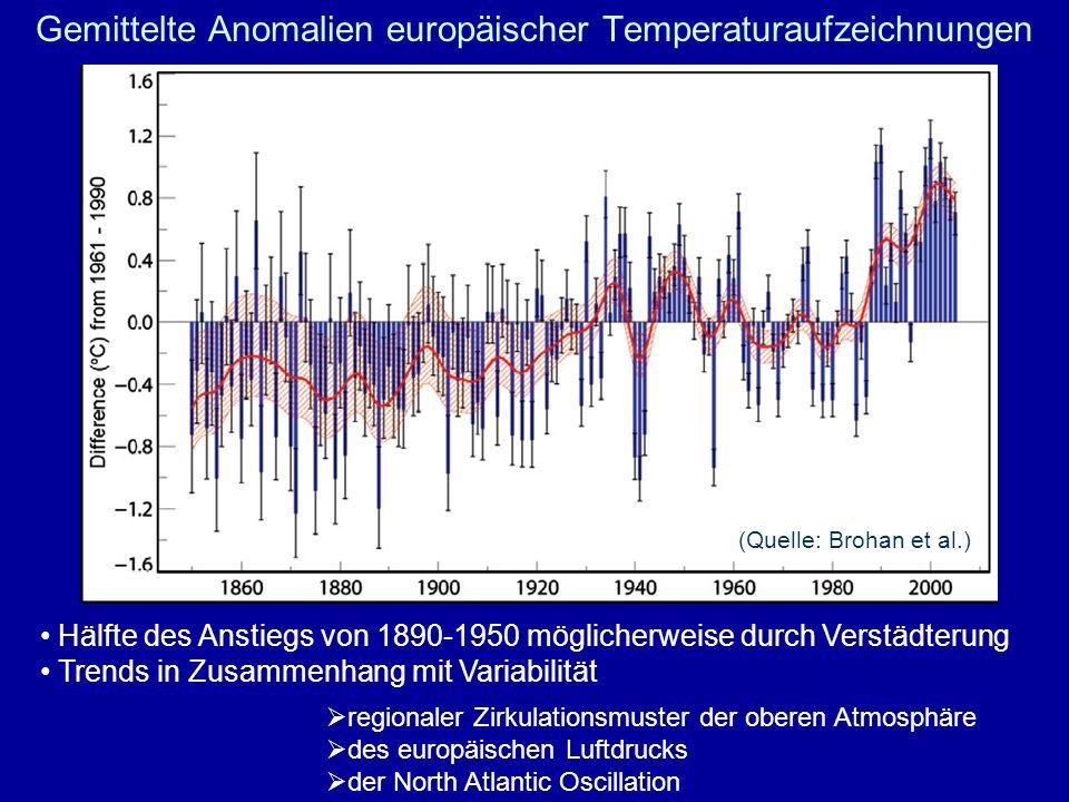 Gemittelte Anomalien europäischer Temperaturaufzeichnungen (Quelle: Brohan et al.) Hälfte des Anstiegs von 1890-1950 möglicherweise durch Verstädterun