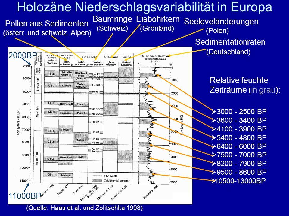 Holozäne Niederschlagsvariabilität in Europa Relative feuchte Zeiträume (in grau): 3000 - 2500 BP 3600 - 3400 BP 4100 - 3900 BP 5400 - 4800 BP 6400 -