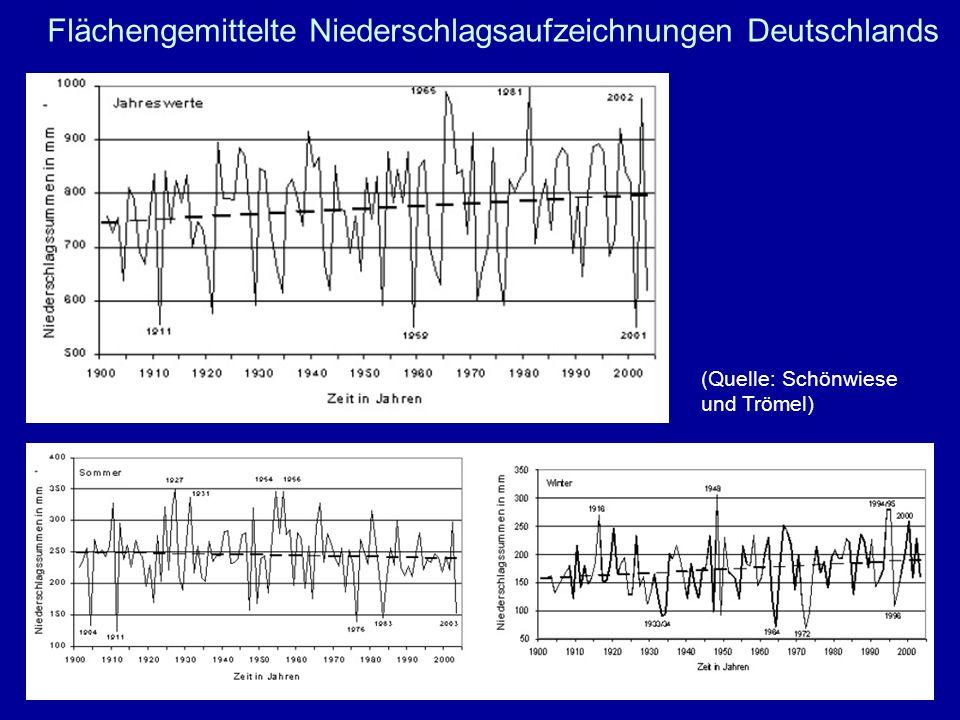 Flächengemittelte Niederschlagsaufzeichnungen Deutschlands (Quelle: Schönwiese und Trömel)