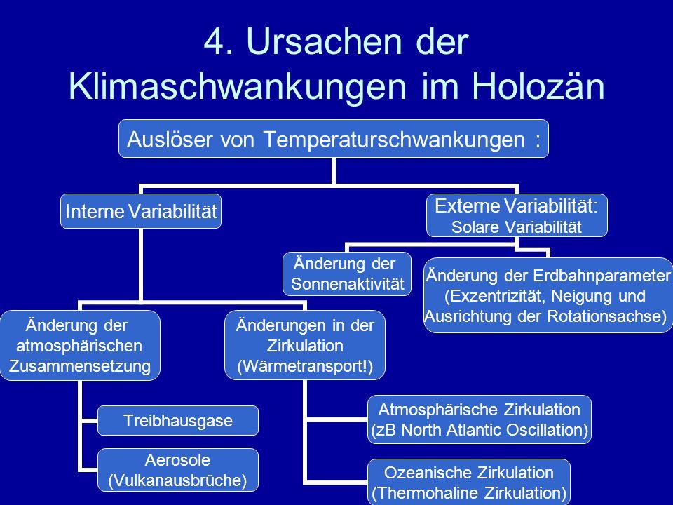 4. Ursachen der Klimaschwankungen im Holozän Auslöser von Temperaturschwankungen : Interne Variabilität Änderungen in der Zirkulation (Wärmetransport!