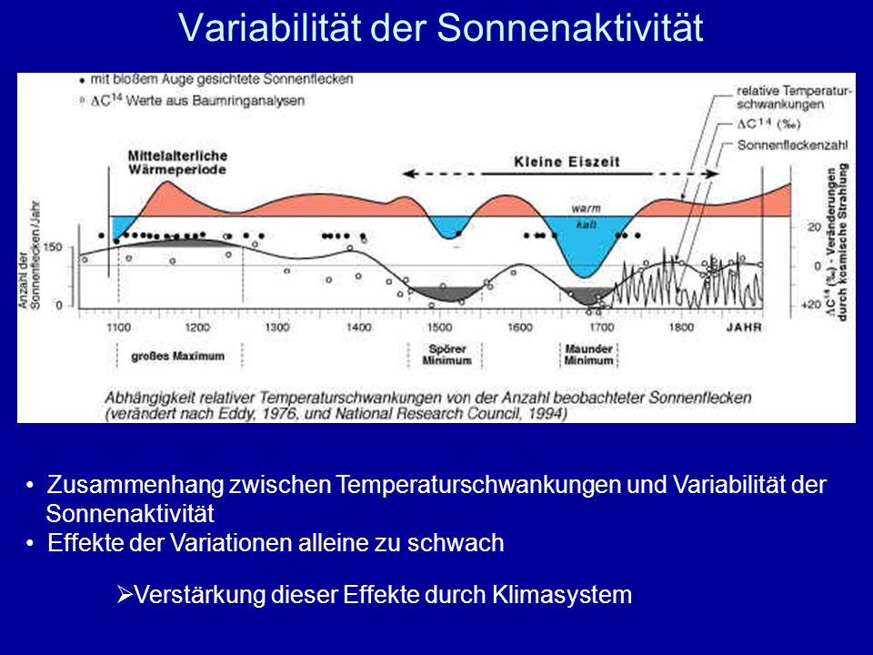 Variabilität der Sonnenaktivität Zusammenhang zwischen Temperaturschwankungen und Variabilität der Sonnenaktivität Effekte der Variationen alleine zu