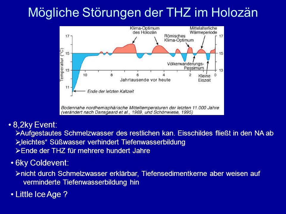 Mögliche Störungen der THZ im Holozän leichtes Süßwasser verhindert Tiefenwasserbildung Ende der THZ für mehrere hundert Jahre 8,2ky Event: Aufgestaut