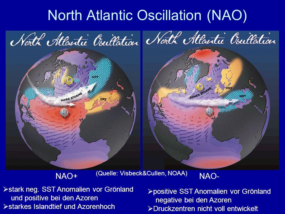 North Atlantic Oscillation (NAO) NAO+ stark neg. SST Anomalien vor Grönland und positive bei den Azoren starkes Islandtief und Azorenhoch NAO- positiv