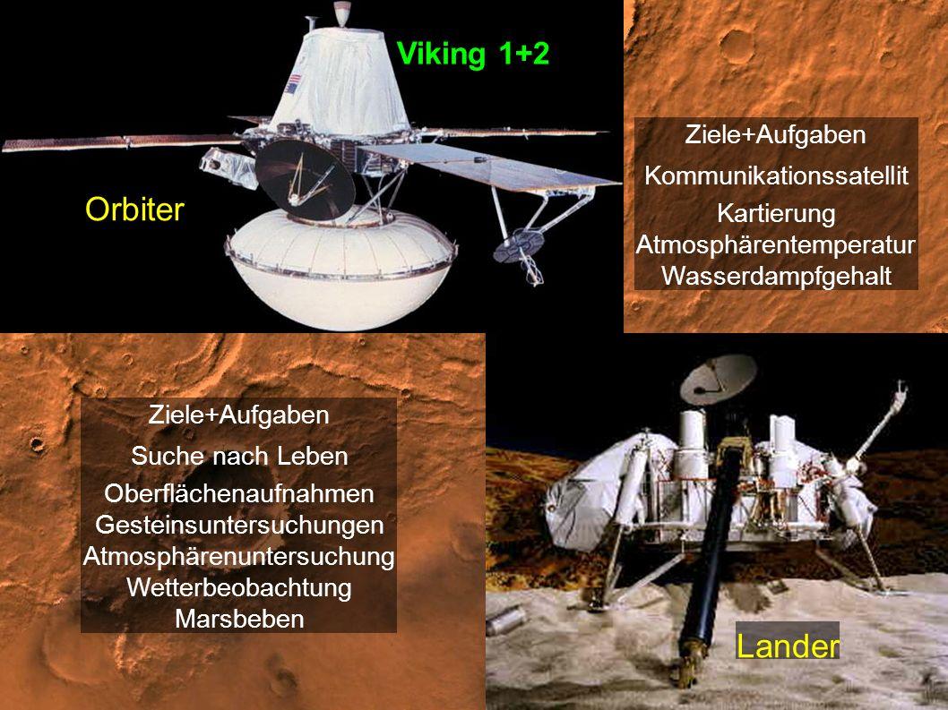 Viking 1+2 Orbiter Lander Ziele+Aufgaben Kommunikationssatellit Kartierung Atmosphärentemperatur Wasserdampfgehalt Ziele+Aufgaben Suche nach Leben Obe