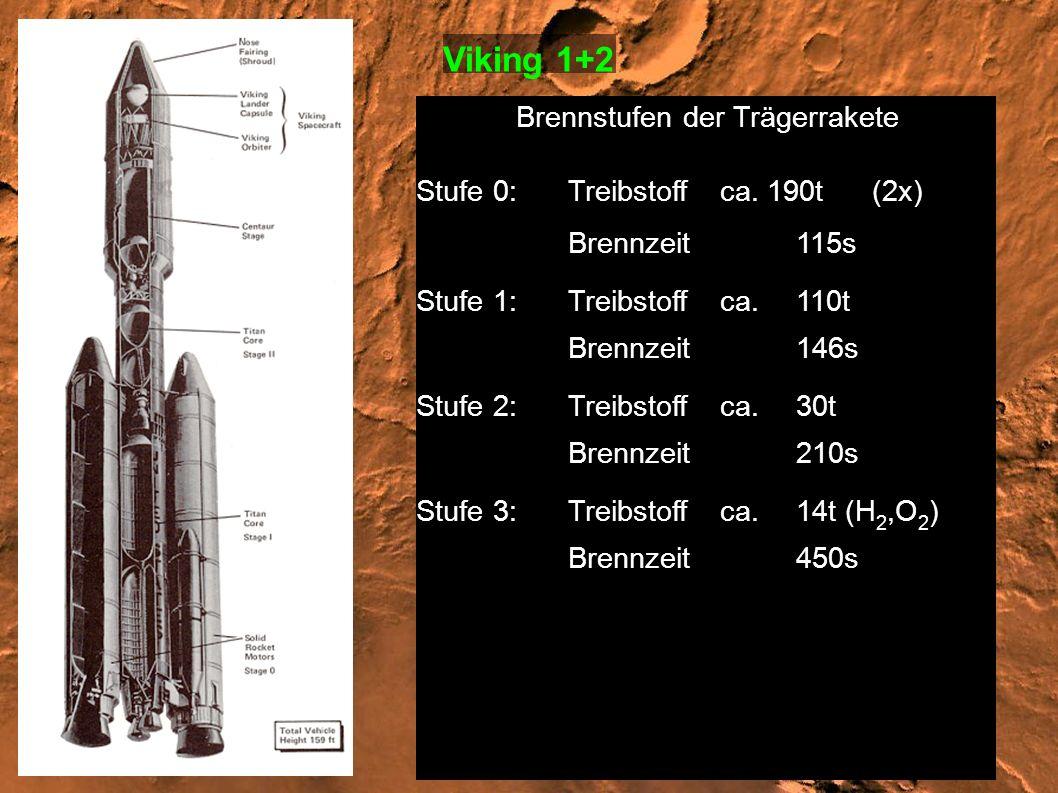 Viking 1+2 Missionsdaten Personalaufwand ca. 2200 Menschen Kosten 914,5 Mio$ (Inflation ca. 3,5 Mrd$) Nutzlastgrenze der Trägerrakete Weiterentwicklun