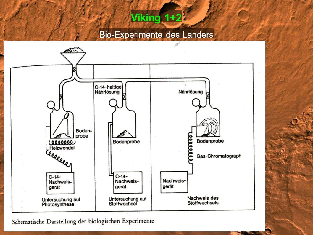Viking 1+2 Bio-Experimente des Landers