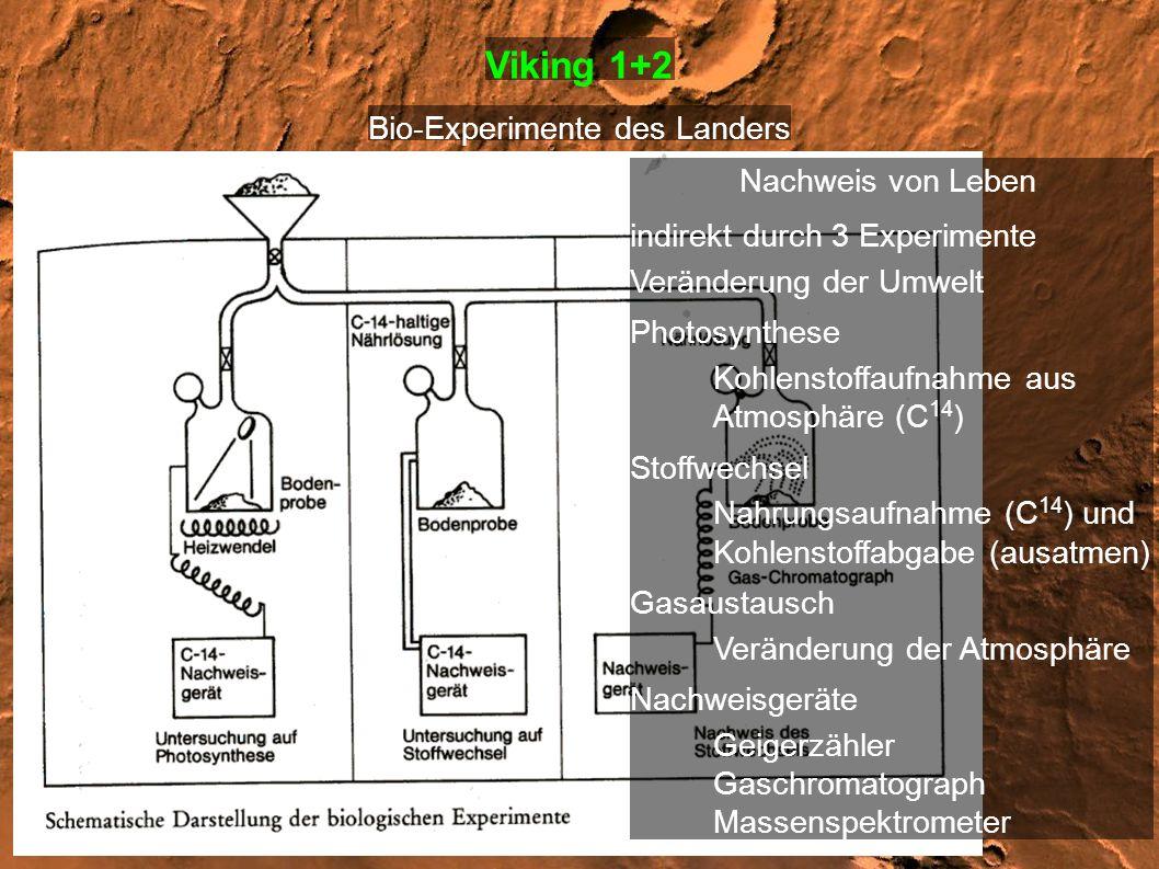 Viking 1+2 Bio-Experimente des Landers Nachweis von Leben indirekt durch 3 Experimente Veränderung der Umwelt Photosynthese Kohlenstoffaufnahme aus At