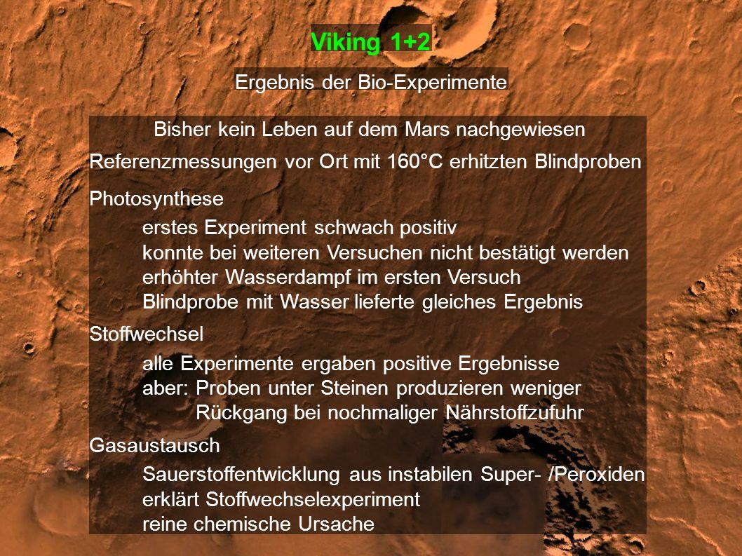 Viking 1+2 Ergebnis der Bio-Experimente Bisher kein Leben auf dem Mars nachgewiesen Referenzmessungen vor Ort mit 160°C erhitzten Blindproben Photosyn