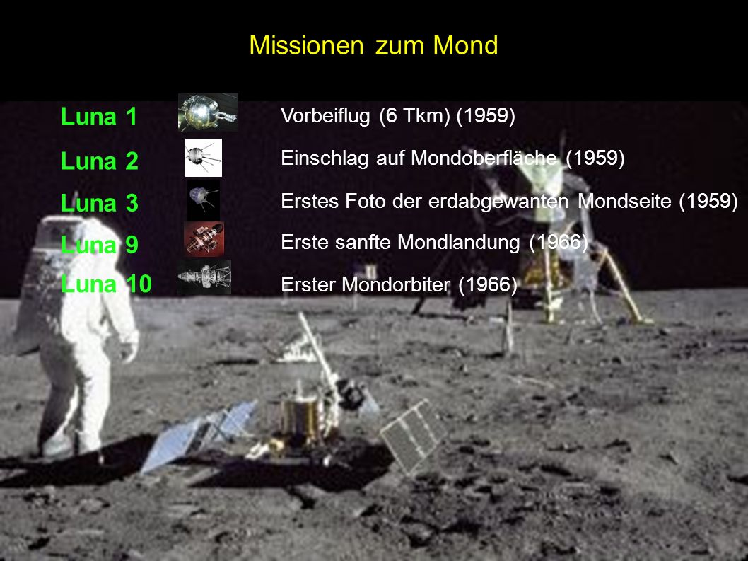 Missionen zum Mond Luna 1 Vorbeiflug (6 Tkm) (1959) Luna 2 Einschlag auf Mondoberfläche (1959) Luna 3 Erstes Foto der erdabgewanten Mondseite (1959) L