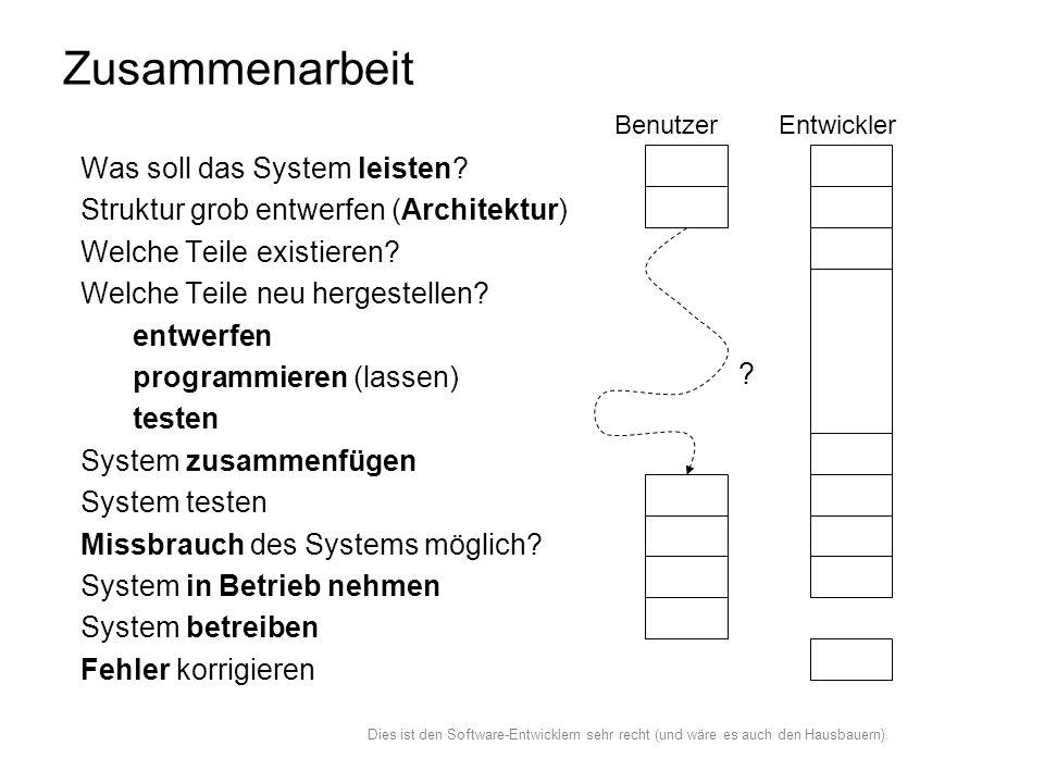 Zusammenarbeit Was soll das System leisten? Struktur grob entwerfen (Architektur) Welche Teile existieren? Welche Teile neu hergestellen? entwerfen pr