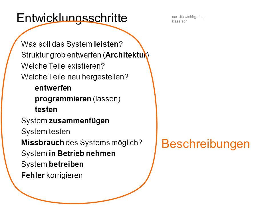 Entwicklungsschritte Was soll das System leisten? Struktur grob entwerfen (Architektur) Welche Teile existieren? Welche Teile neu hergestellen? entwer