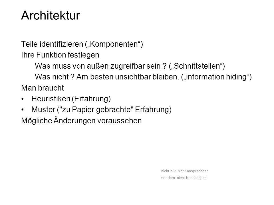 Architektur Teile identifizieren (Komponenten) Ihre Funktion festlegen Was muss von außen zugreifbar sein ? (Schnittstellen) Was nicht ? Am besten uns