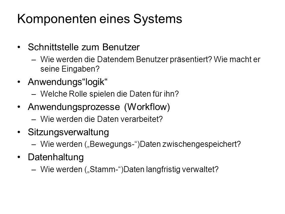 Komponenten eines Systems Schnittstelle zum Benutzer –Wie werden die Datendem Benutzer präsentiert? Wie macht er seine Eingaben? Anwendungslogik –Welc