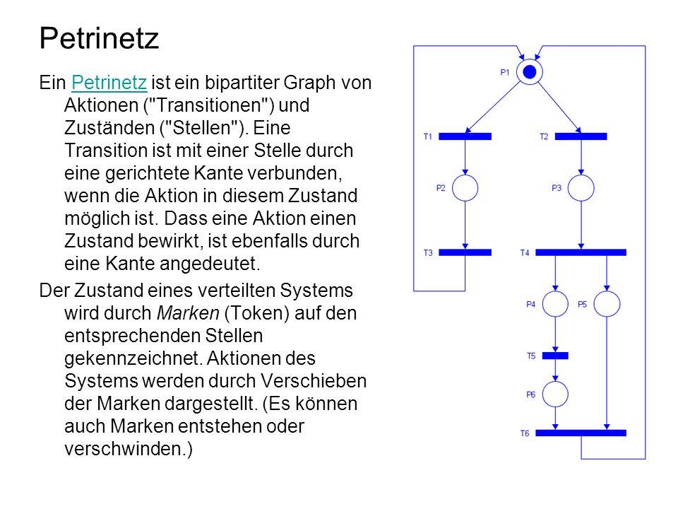 Ein Petrinetz ist ein bipartiter Graph von Aktionen (