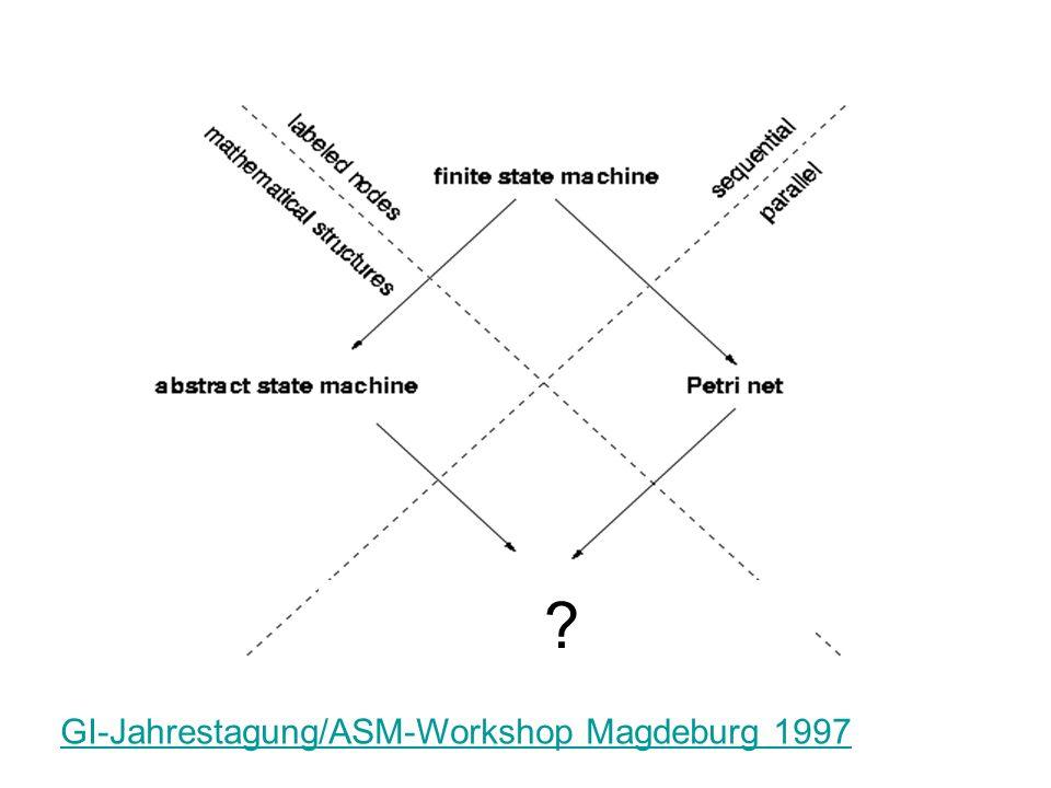 GI-Jahrestagung/ASM-Workshop Magdeburg 1997 ?