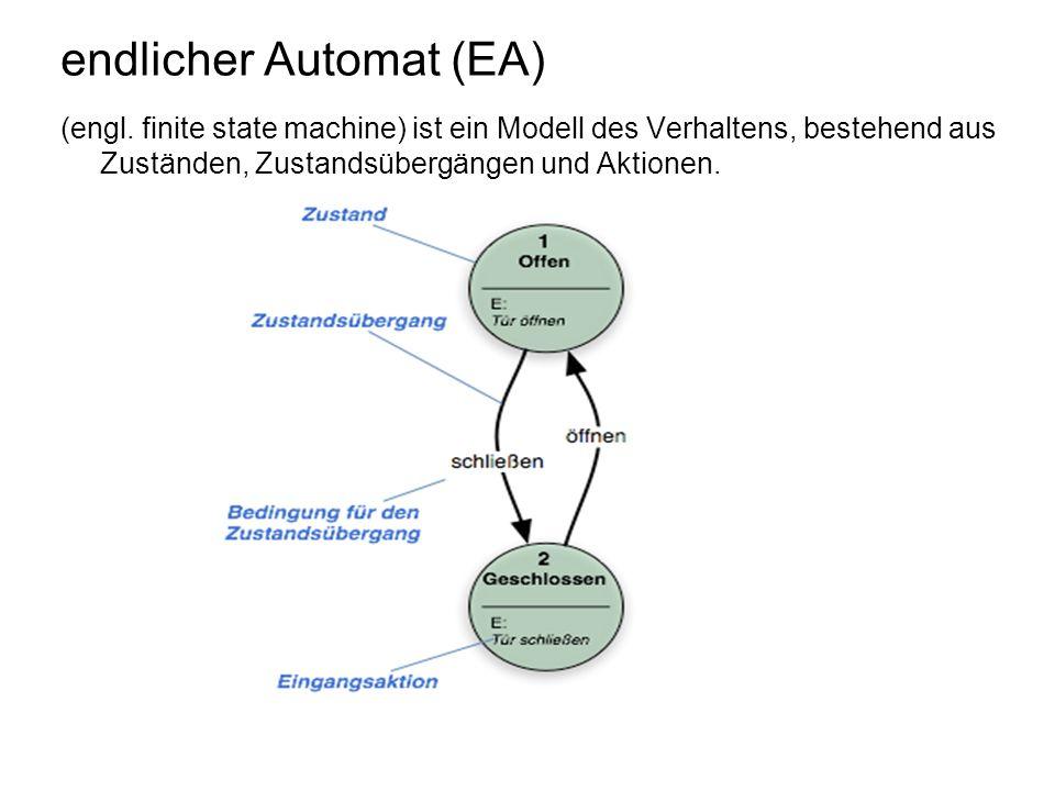 endlicher Automat (EA) (engl. finite state machine) ist ein Modell des Verhaltens, bestehend aus Zuständen, Zustandsübergängen und Aktionen.