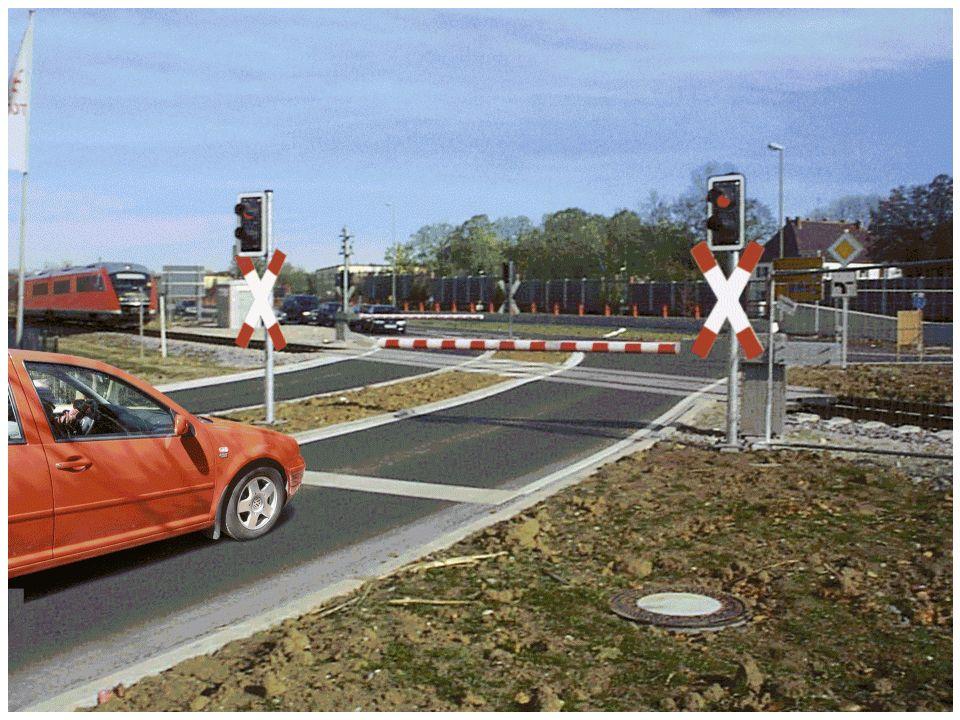 Zeit Beispiel: Bahnübergang Zug geschlossen Schranke offen nein ja Die zwei Komponenten Zug und Schranke ändern ihren Zustand durch Zug: Ankunft/Abfahrt Schranke: Öffnen/Schließen