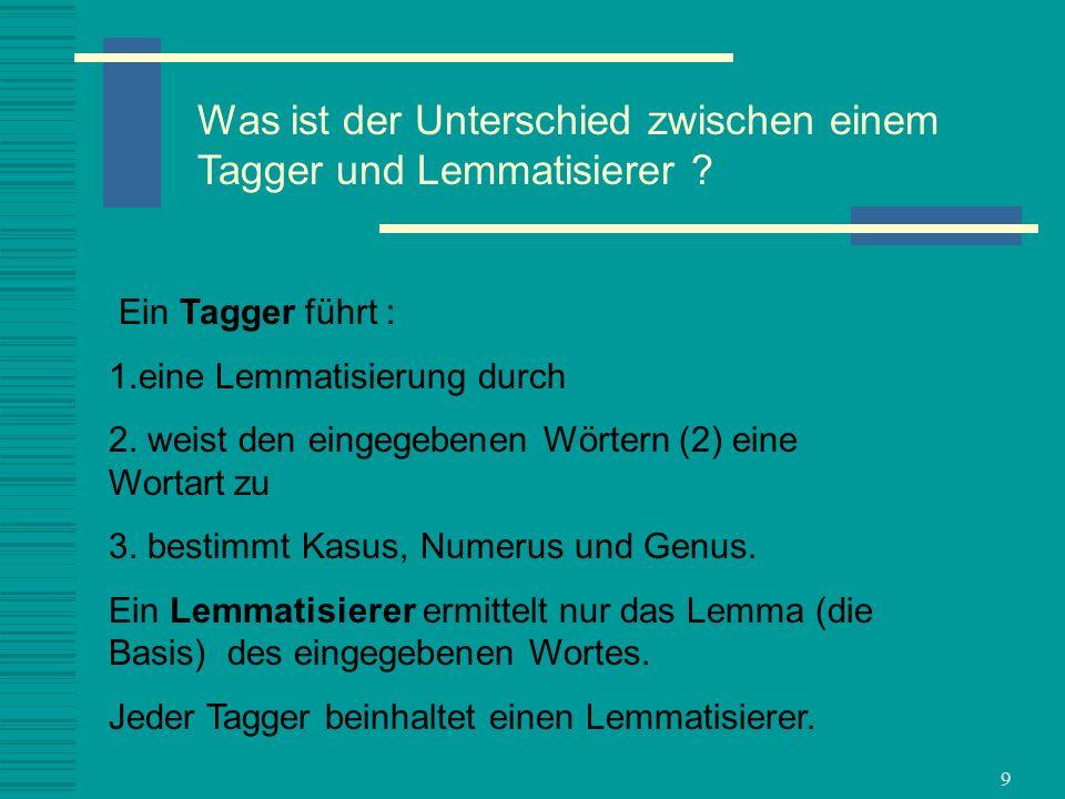 9 Ein Tagger führt : 1.eine Lemmatisierung durch 2. weist den eingegebenen Wörtern (2) eine Wortart zu 3. bestimmt Kasus, Numerus und Genus. Ein Lemma