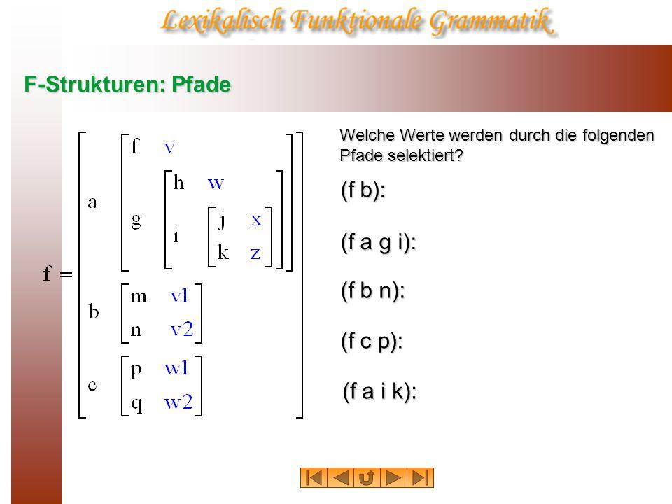 Subsumption Eine F-Struktur f i subsumiert eine andere F-Struktur f j : f i f j, wenn alle Attribut-Wert-Paare in f i auch in f j sind, und f i und f j keine inkompatiblen Paare enthalten, d.h.