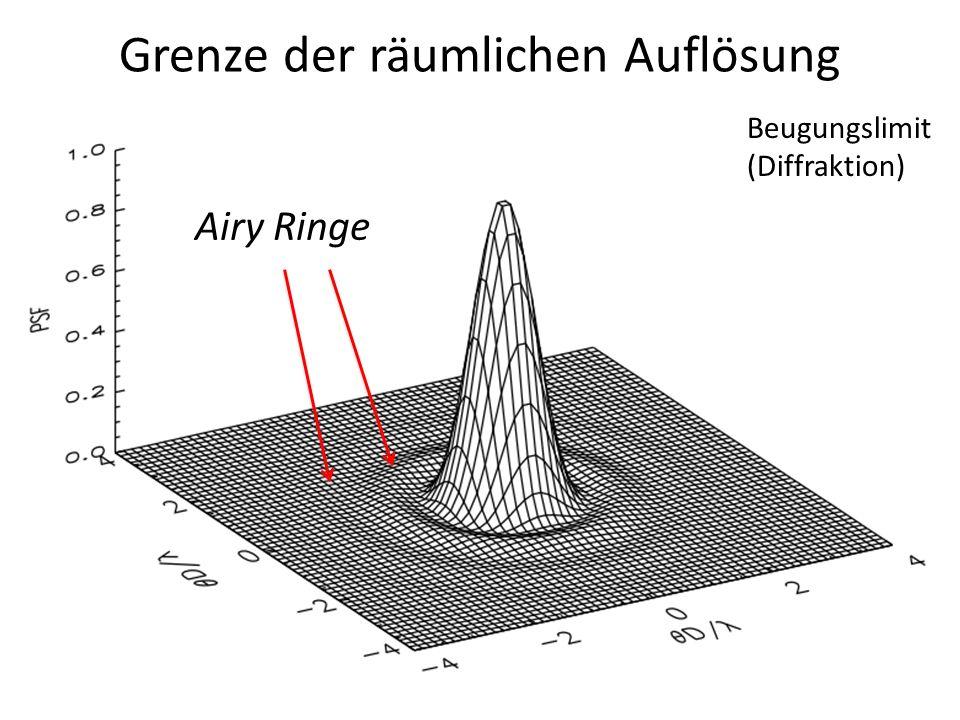 Grenze der räumlichen Auflösung Beugungslimit (Diffraktion) Airy Ringe