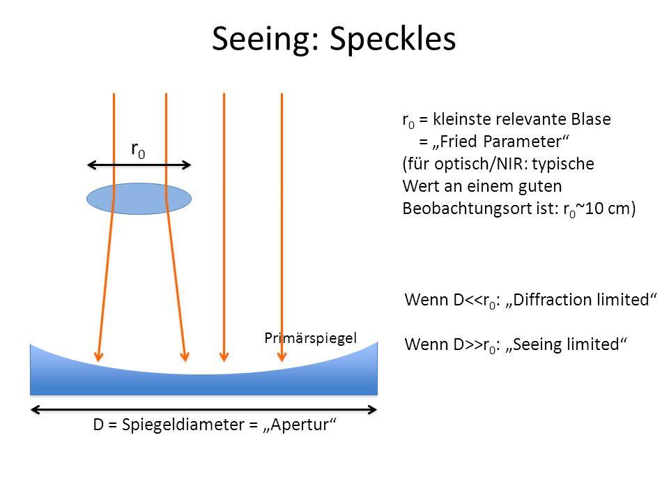 Seeing: Speckles Primärspiegel D = Spiegeldiameter = Apertur r 0 = kleinste relevante Blase = Fried Parameter (für optisch/NIR: typische Wert an einem