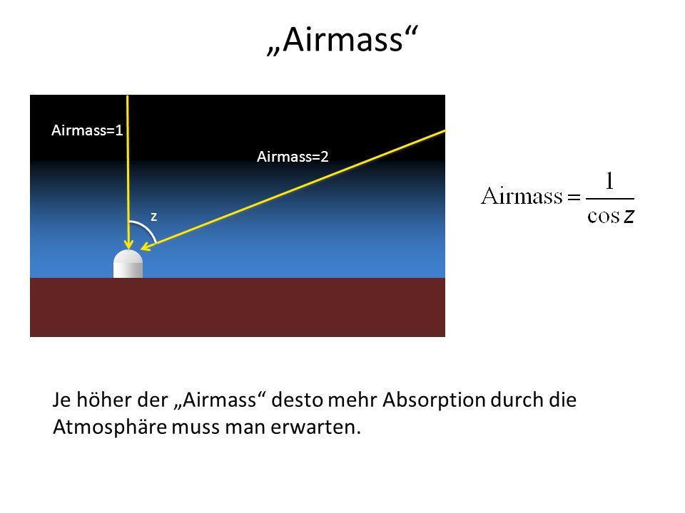 Airmass z Je höher der Airmass desto mehr Absorption durch die Atmosphäre muss man erwarten. Airmass=1 Airmass=2