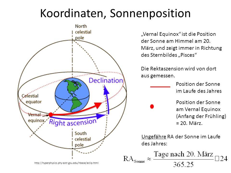 Koordinaten, Sonnenposition http://hyperphysics.phy-astr.gsu.edu/hbase/eclip.html Position der Sonne im Laufe des Jahres Vernal Equinox ist die Positi