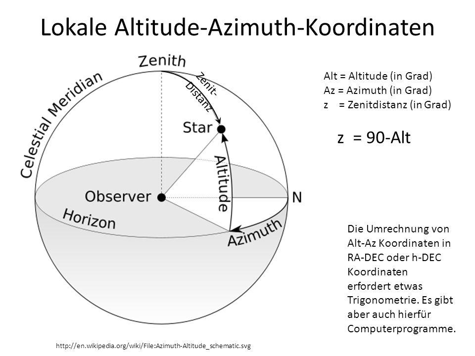 Lokale Altitude-Azimuth-Koordinaten http://en.wikipedia.org/wiki/File:Azimuth-Altitude_schematic.svg Die Umrechnung von Alt-Az Koordinaten in RA-DEC o