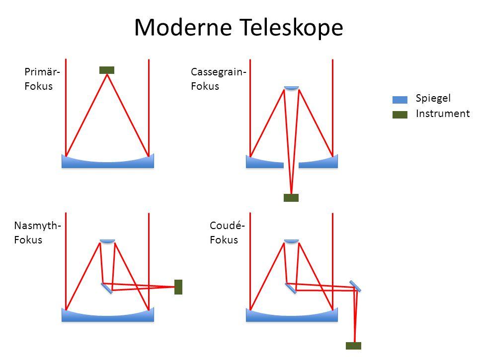 Moderne Teleskope Instrument Spiegel Primär- Fokus Cassegrain- Fokus Nasmyth- Fokus Coudé- Fokus