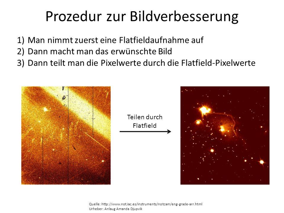 Prozedur zur Bildverbesserung Teilen durch Flatfield 1)Man nimmt zuerst eine Flatfieldaufnahme auf 2)Dann macht man das erwünschte Bild 3)Dann teilt m