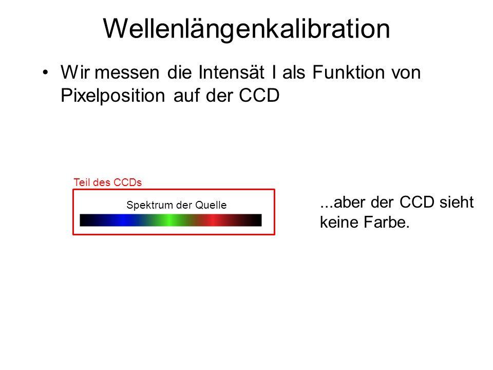 Wellenlängenkalibration Wir messen die Intensät I als Funktion von Pixelposition auf der CCD Teil des CCDs Spektrum der Quelle...aber der CCD sieht ke