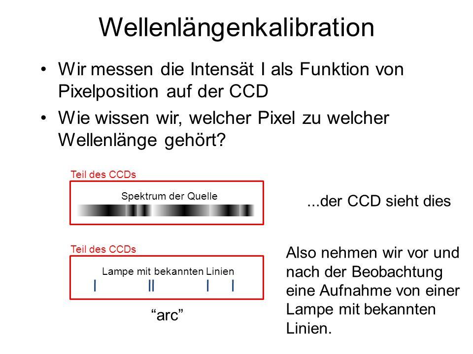 Wellenlängenkalibration Wir messen die Intensät I als Funktion von Pixelposition auf der CCD Wie wissen wir, welcher Pixel zu welcher Wellenlänge gehö